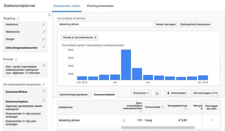 Zoekwoorden onderzoek stappenplan zoekvolume | Bureau Bright