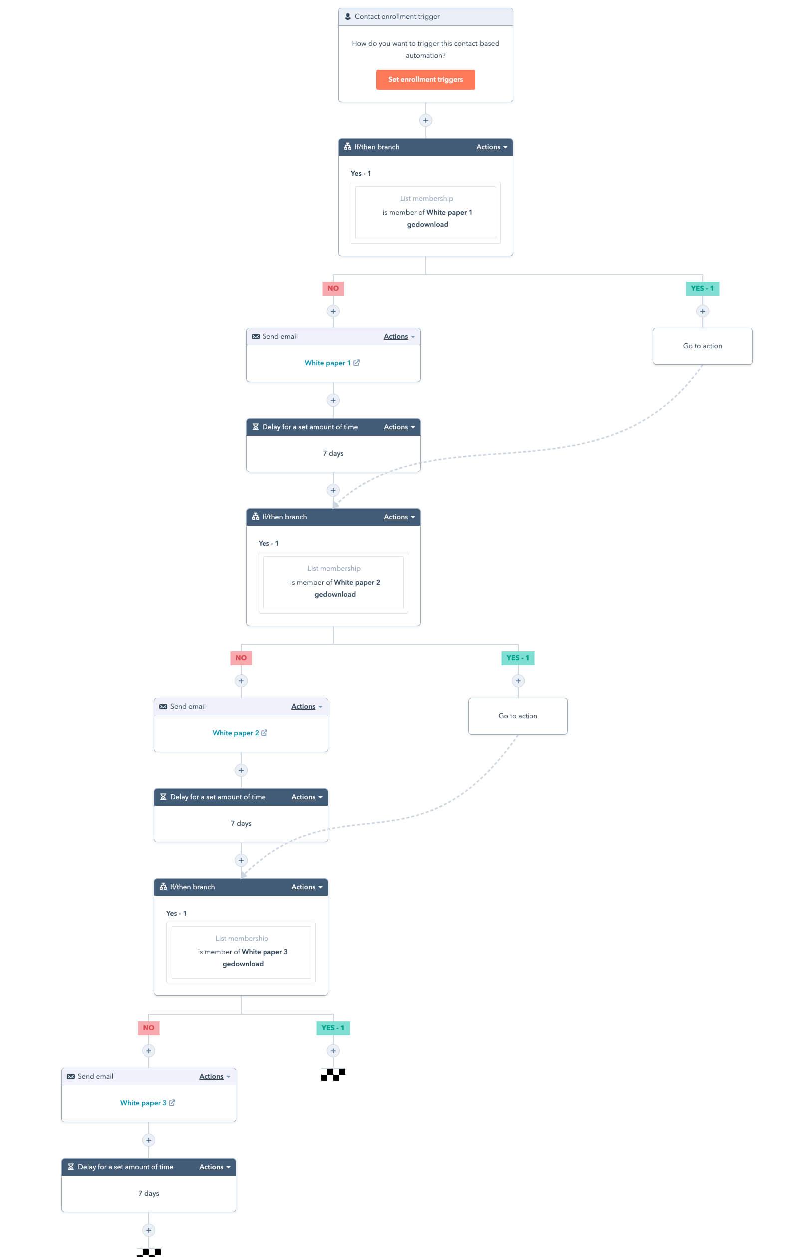 HubSpot workflow met go to action