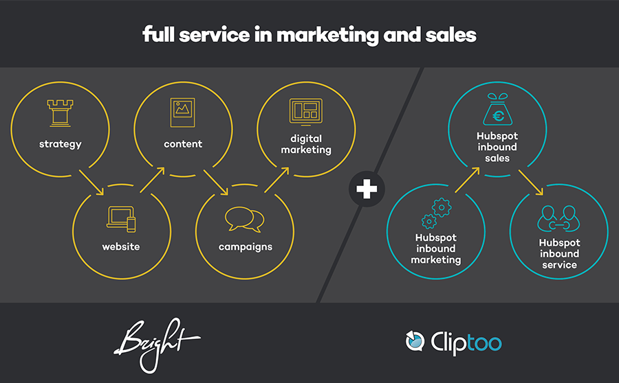 inbound-marketing-Infographic-bright-cliptoo-EN