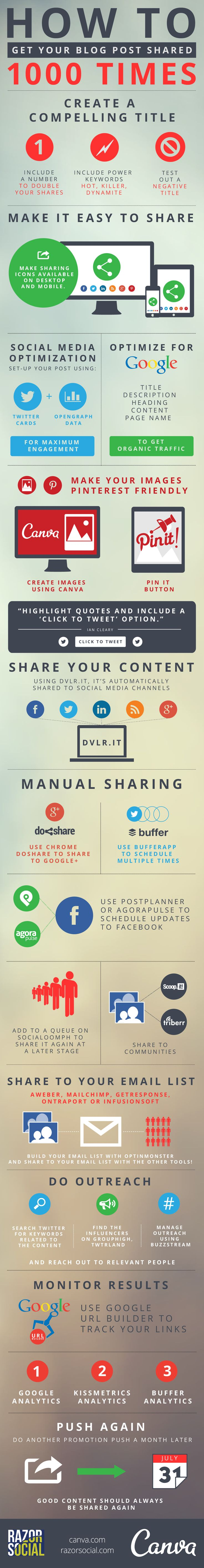 Infographic_blog_delen